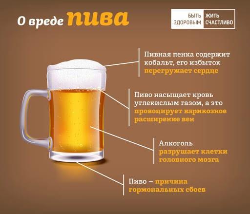 лечение пивного алкоголизма